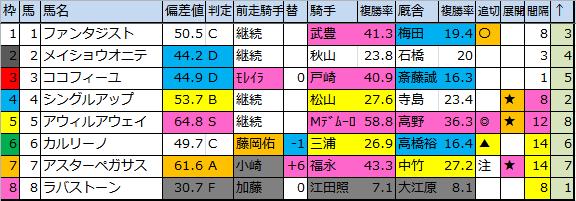 f:id:onix-oniku:20181102185312p:plain