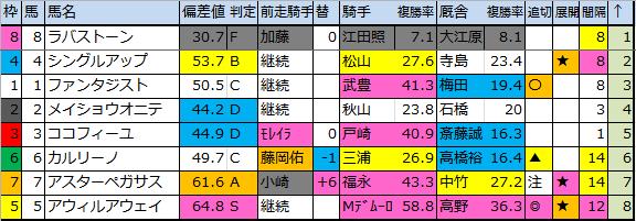 f:id:onix-oniku:20181102185735p:plain