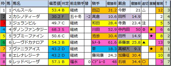 f:id:onix-oniku:20181102190757p:plain