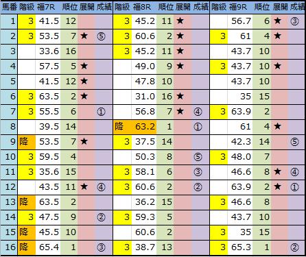 f:id:onix-oniku:20181103144410p:plain
