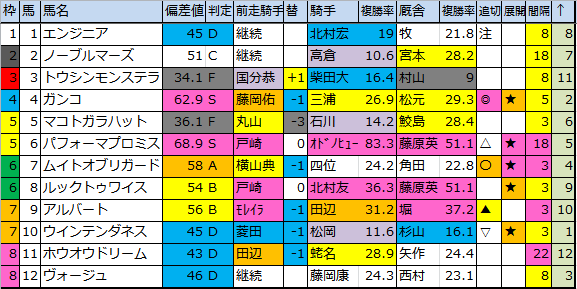 f:id:onix-oniku:20181103182443p:plain