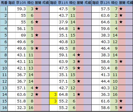 f:id:onix-oniku:20181103195805p:plain