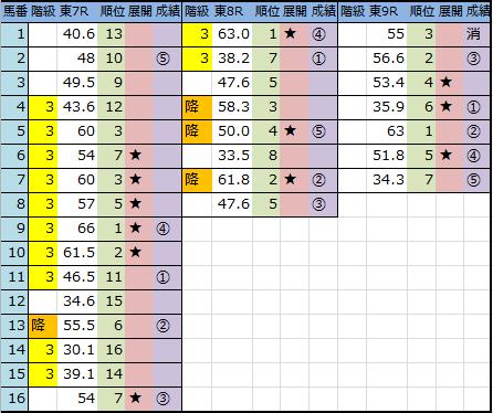 f:id:onix-oniku:20181104143144p:plain