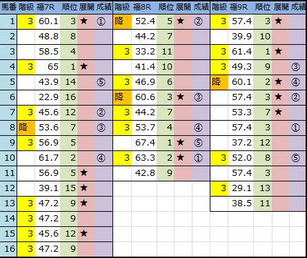 f:id:onix-oniku:20181104143410p:plain