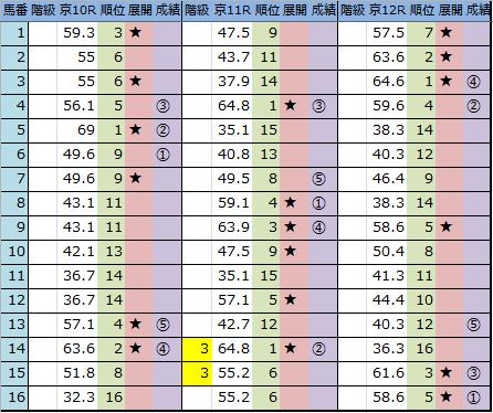 f:id:onix-oniku:20181104164321p:plain