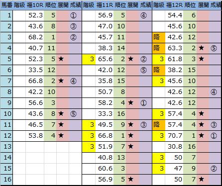 f:id:onix-oniku:20181104164433p:plain