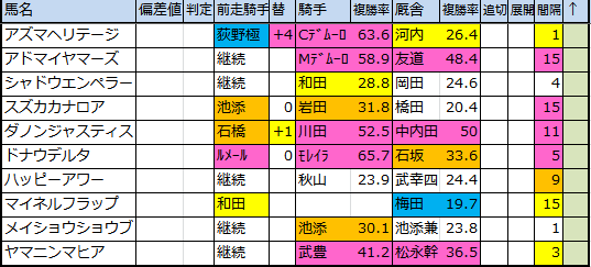 f:id:onix-oniku:20181105180020p:plain