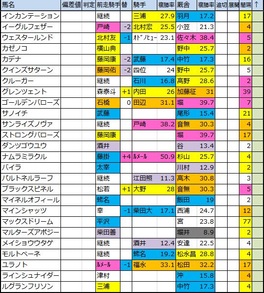 f:id:onix-oniku:20181105180255p:plain
