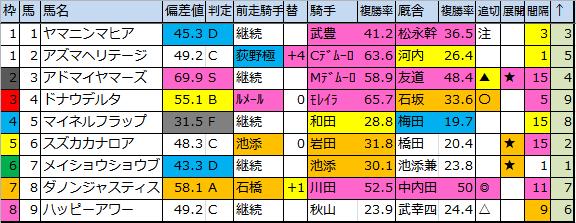 f:id:onix-oniku:20181109180759p:plain