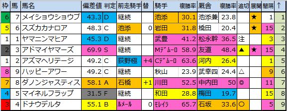 f:id:onix-oniku:20181109181219p:plain