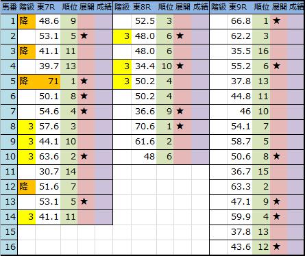 f:id:onix-oniku:20181109191546p:plain