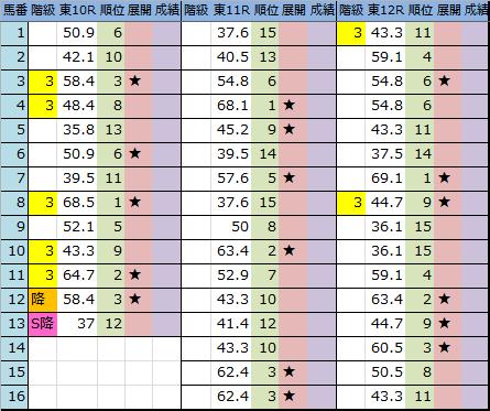 f:id:onix-oniku:20181109191629p:plain