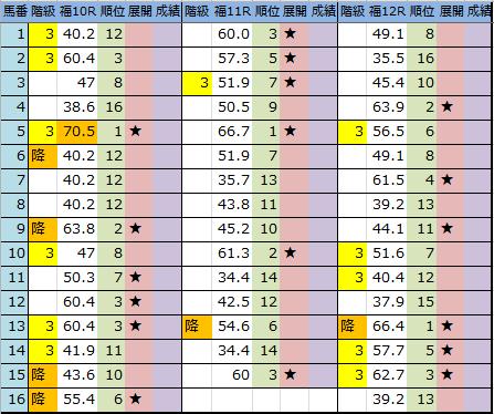 f:id:onix-oniku:20181109191930p:plain
