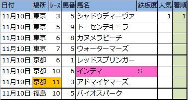 f:id:onix-oniku:20181110130127p:plain