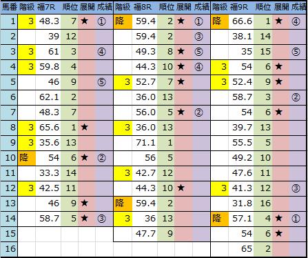 f:id:onix-oniku:20181110144430p:plain