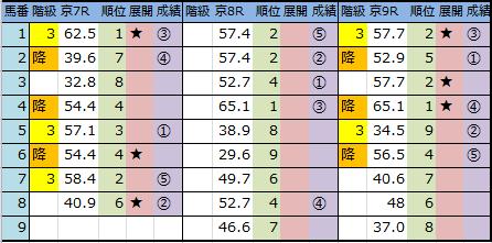 f:id:onix-oniku:20181110144630p:plain