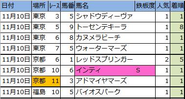 f:id:onix-oniku:20181110162124p:plain