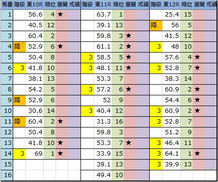 f:id:onix-oniku:20181110194808p:plain