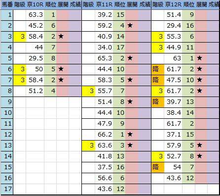 f:id:onix-oniku:20181110194911p:plain
