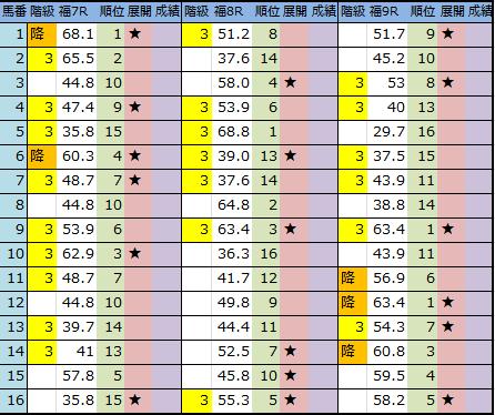f:id:onix-oniku:20181110194942p:plain