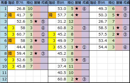 f:id:onix-oniku:20181111144345p:plain
