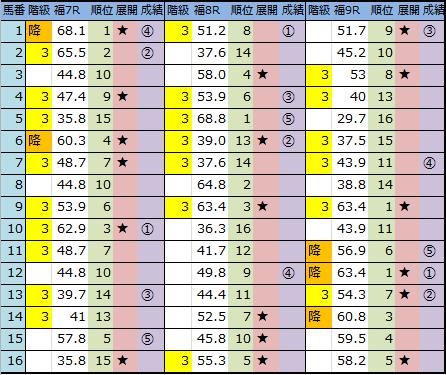 f:id:onix-oniku:20181111144556p:plain