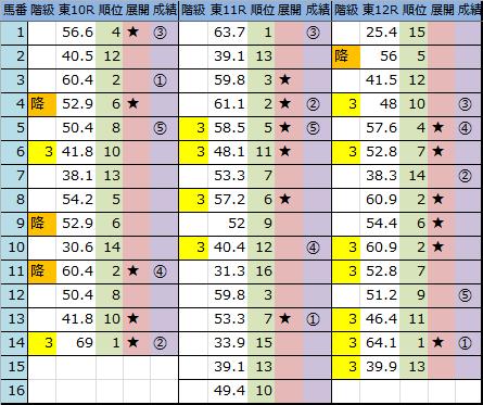 f:id:onix-oniku:20181111163033p:plain