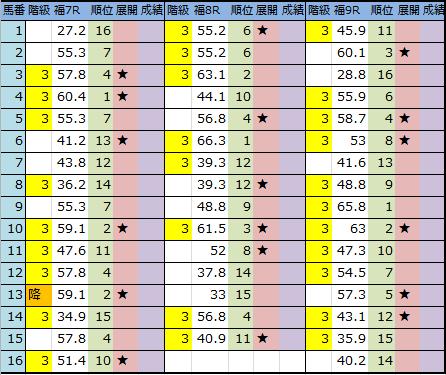 f:id:onix-oniku:20181116205841p:plain