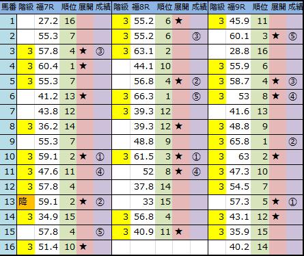 f:id:onix-oniku:20181117144434p:plain