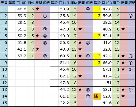 f:id:onix-oniku:20181117162913p:plain