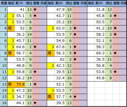 f:id:onix-oniku:20181117193004p:plain