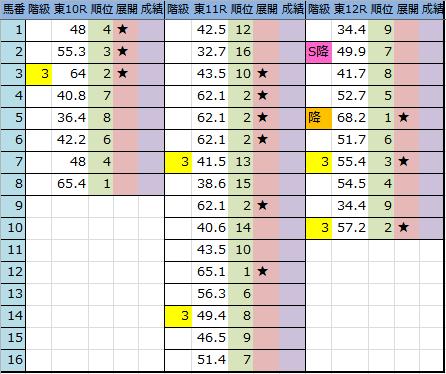 f:id:onix-oniku:20181117193054p:plain