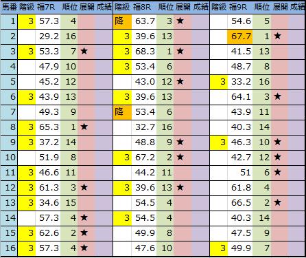 f:id:onix-oniku:20181117193239p:plain