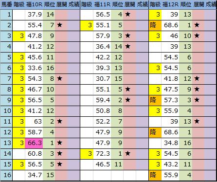 f:id:onix-oniku:20181117193311p:plain