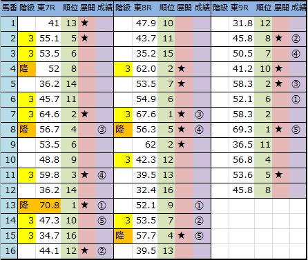f:id:onix-oniku:20181118150850p:plain