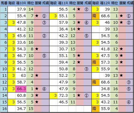 f:id:onix-oniku:20181118175452p:plain