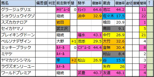 f:id:onix-oniku:20181119191219p:plain