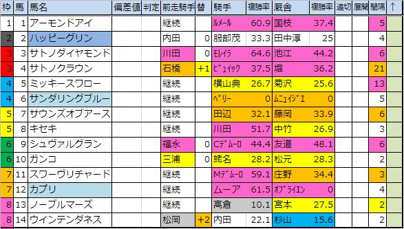 f:id:onix-oniku:20181122160726p:plain