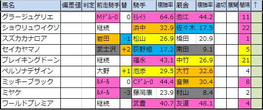 f:id:onix-oniku:20181122161620p:plain