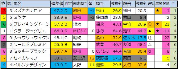 f:id:onix-oniku:20181123191908p:plain