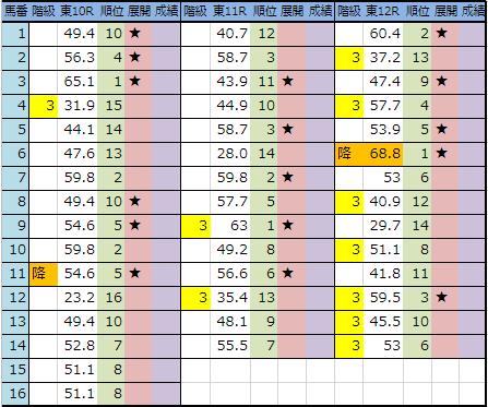 f:id:onix-oniku:20181123201648p:plain