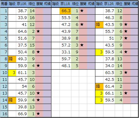 f:id:onix-oniku:20181123201826p:plain