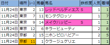 f:id:onix-oniku:20181124163416p:plain
