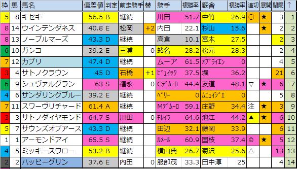 f:id:onix-oniku:20181124184353p:plain