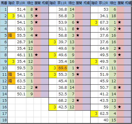 f:id:onix-oniku:20181124191610p:plain