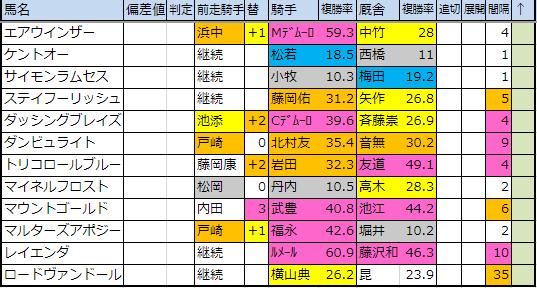 f:id:onix-oniku:20181129160823p:plain