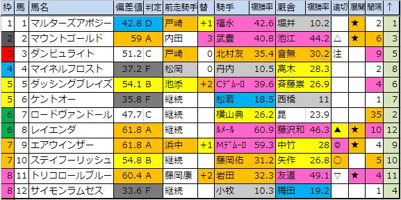 f:id:onix-oniku:20181130183258p:plain