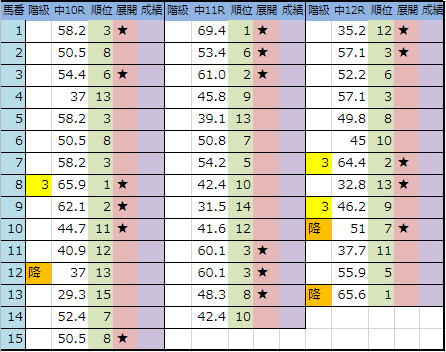 f:id:onix-oniku:20181130193544p:plain