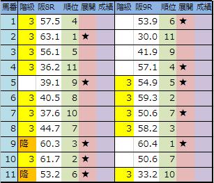 f:id:onix-oniku:20181130193634p:plain