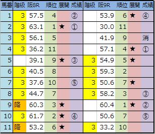 f:id:onix-oniku:20181201144536p:plain